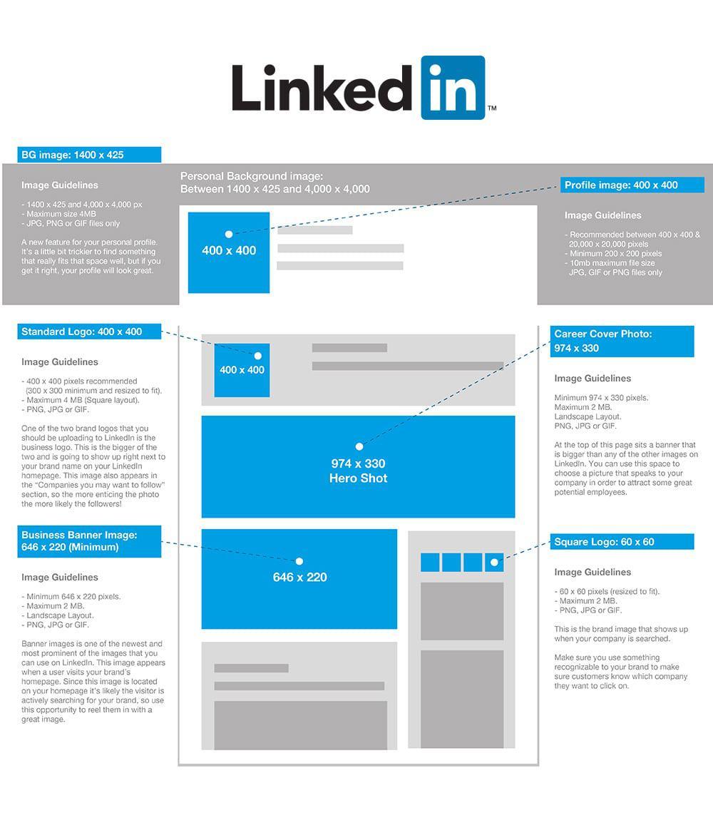 Linkedin Imagens