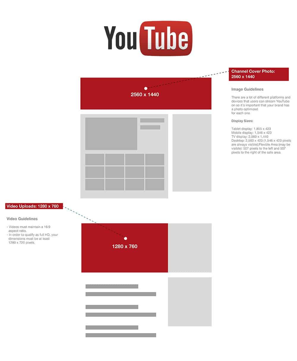 Youtube Imagens