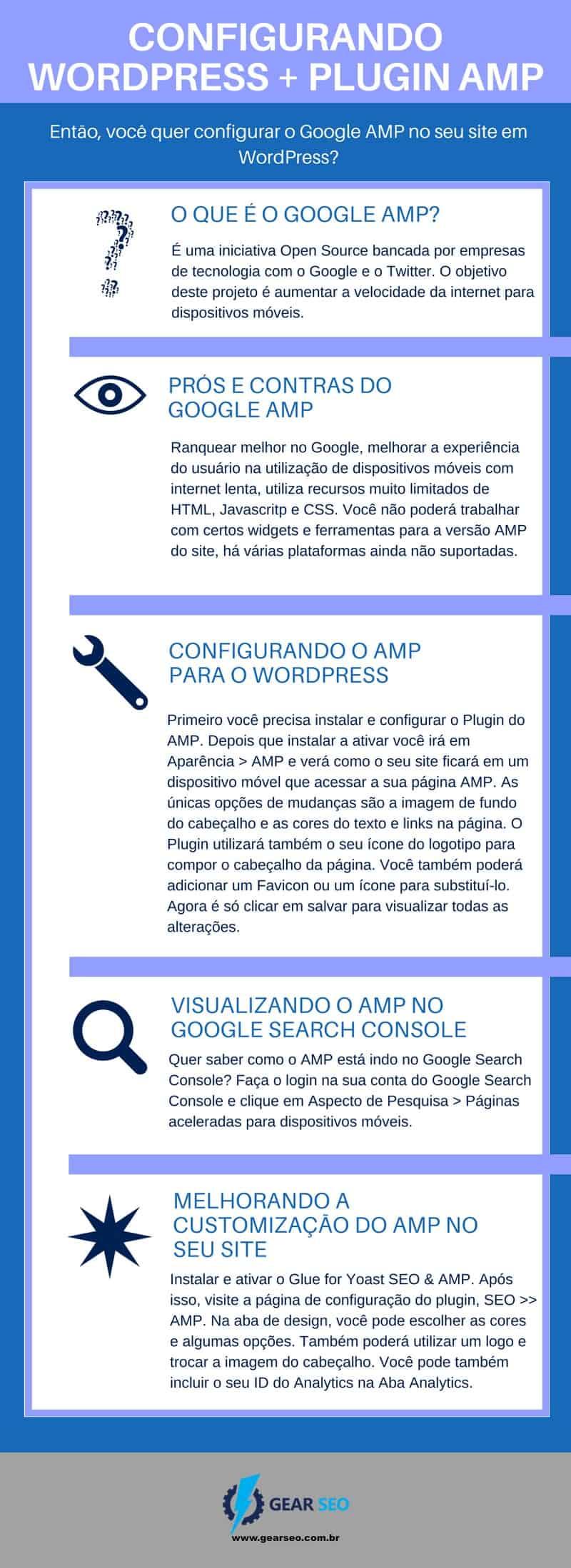 Configurando-Wordpress-AMP